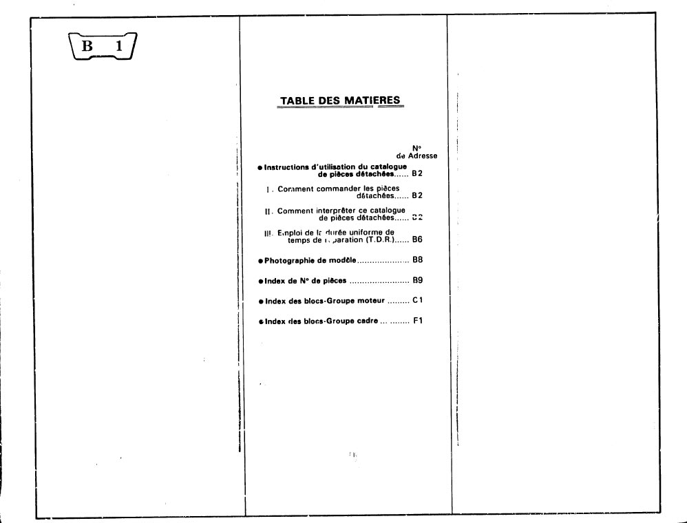 Parts list for Honda XLV750RD (1985) (French)