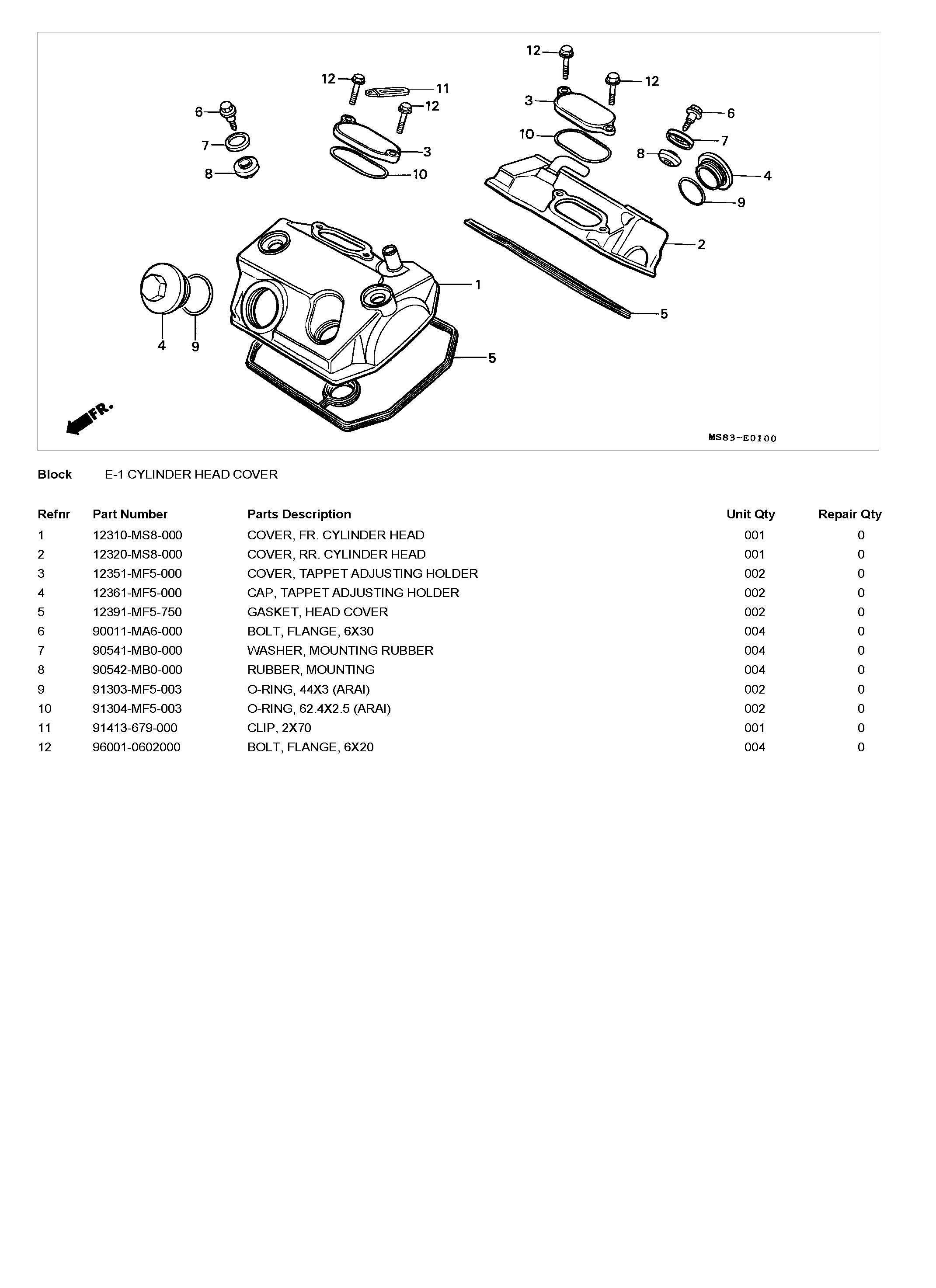 Parts list for Honda XRV650K