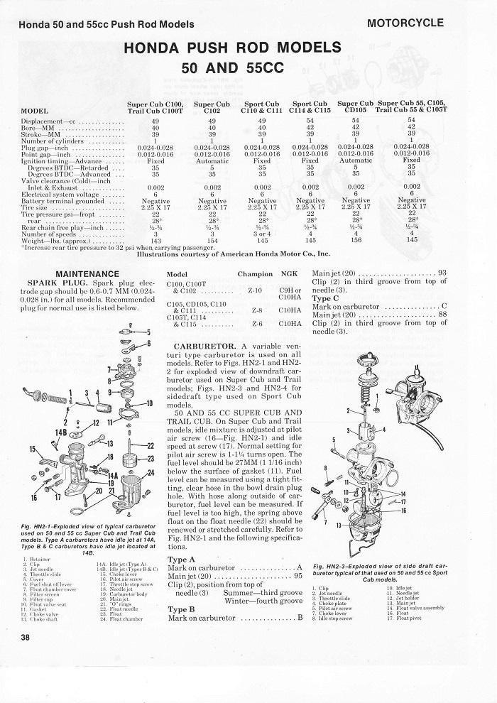 Service manual for Honda C115