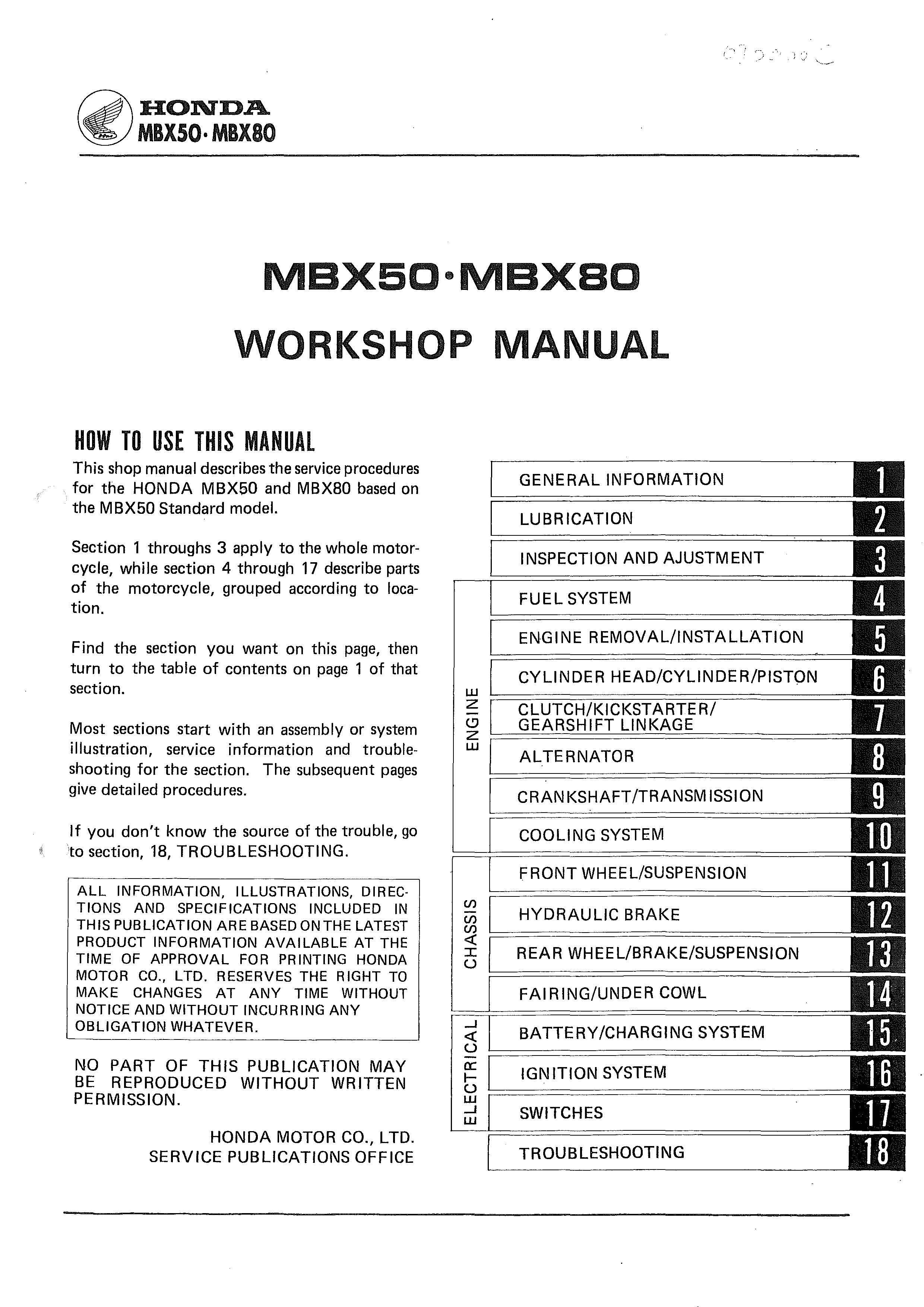 Workshop manual for Honda MBX80